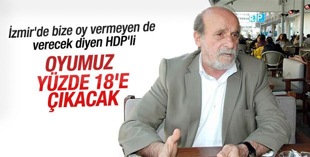 HDP'li Kürkçü'nün erken seçim tahmini