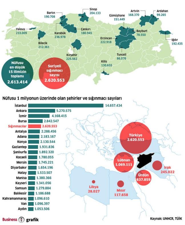 suriyeli göçmenlerin göç haritası ile ilgili görsel sonucu