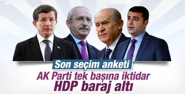Son seçim anketinde HDP baraj altında