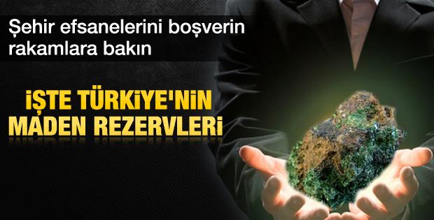 Türkiye'nin maden rezervleri açıklandı