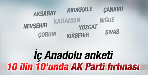 ORC'nin İç Anadolu genel seçim anketi