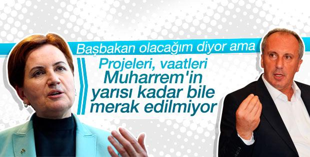 TV programlarında Muharrem İnce Meral Akşener'i geçti