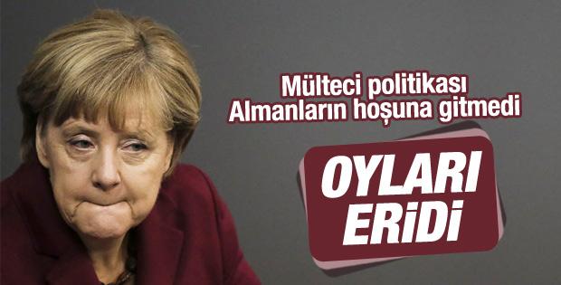 Merkel yerel seçimlerde oy kaybetti