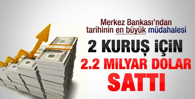Merkez Bankası: 1 dolar 2 TL olmayacak