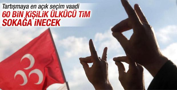 MHP'nin 60 bin kişilik kent timi vaadi