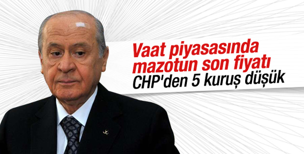 MHP'nin seçim bildirgesi