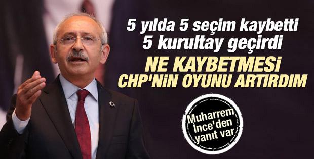 Kılıçdaroğlu: CHP'nin oyunu artırdım