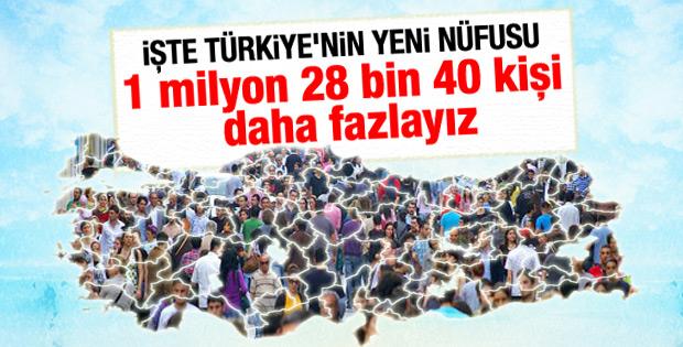 Türkiye nüfusu 77 milyonu geçti