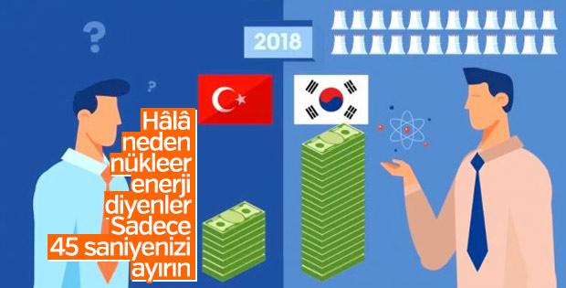 45 saniyede Türkiye'nin nükleer enerji yolculuğu