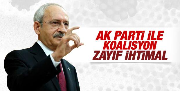 Kemal Kılıçdaroğlu'ndan AK Parti ile koalisyon açıklaması
