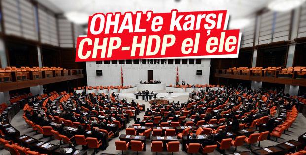 Partilerin OHAL kararı
