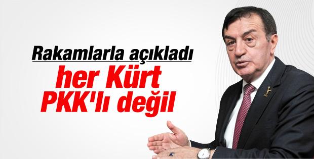 Osman Pamukoğlu: Kürtler PKK'yı desteklemiyor