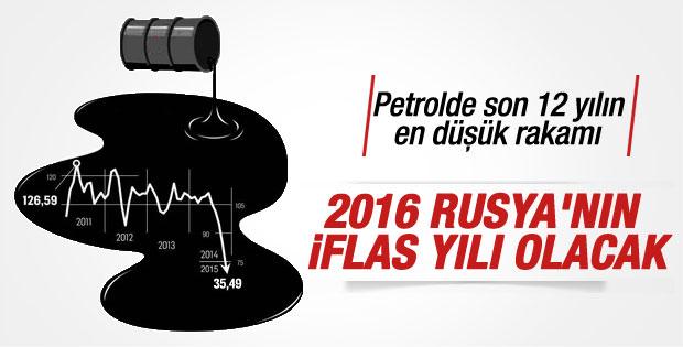 Petrol fiyatları son 12 yılın en düşük seviyesinde
