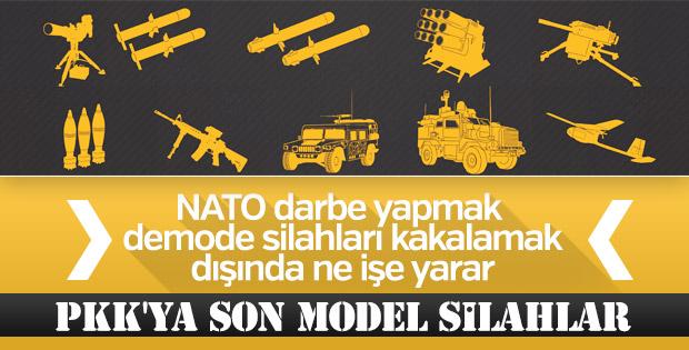 ABD, PYD/PKK'ya silah verip NATO anlaşmasını ihlal ediyor