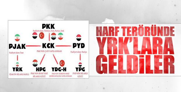 PKK'nın kurduğu son örgüt: YRK