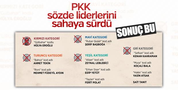 Liderlerini sahaya süren PKK bozguna uğradı