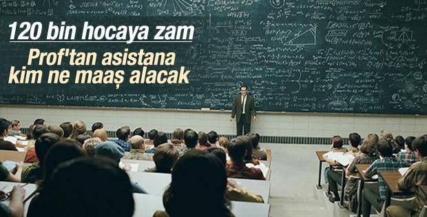 Profesör maaşı 5 bin 656 lira oldu