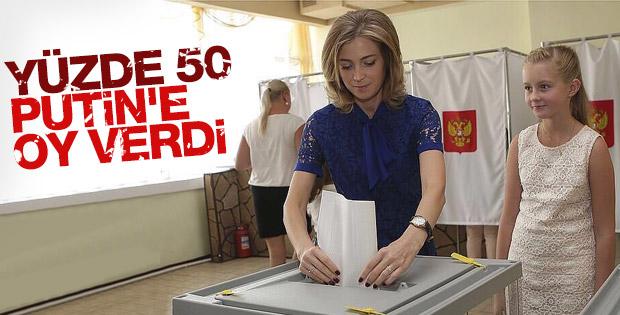 Rusya'daki Duma seçimini Putin'in partisi kazandı