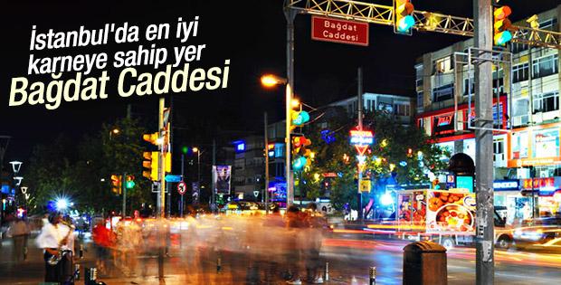 Bağdat Caddesi İstanbul'da en iyi karneye sahip