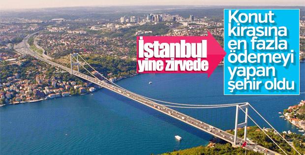 İstanbul'da konut kirasına 7 milyar ödendi