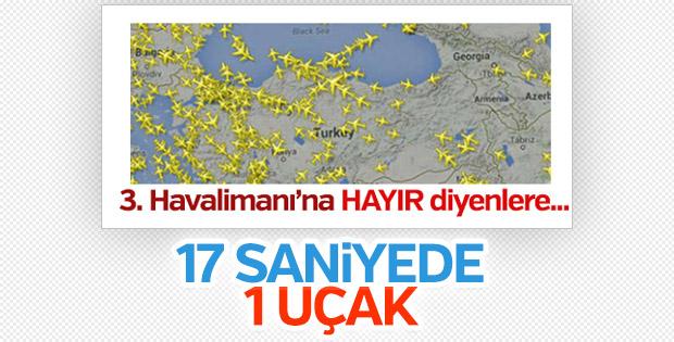 Türk hava sahasında bir rekor daha