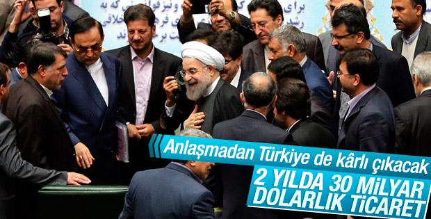 İran'a yaptırımların kaldırılması Türkiye'ye yarayacak