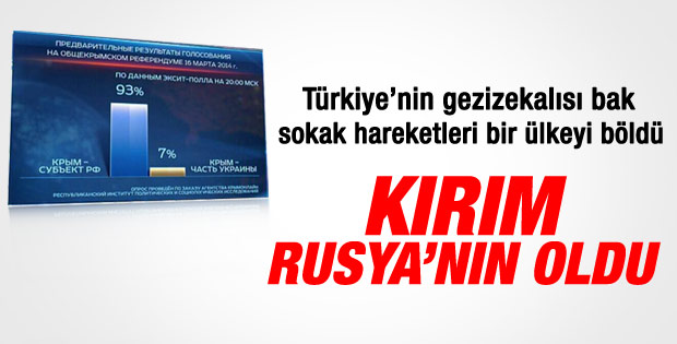 Kırım referandumda Rusya dedi