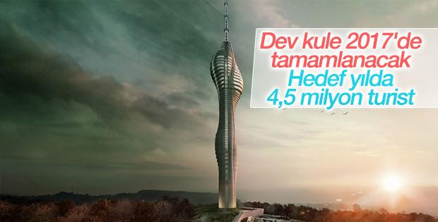 Dev kule Haziran 2017'de tamamlanacak