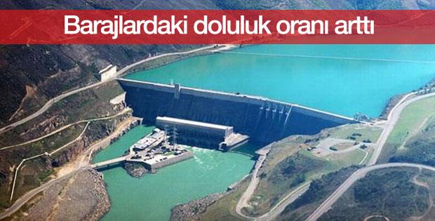 Barajlardaki doluluk oranı yüzde 64.6'ya çıktı