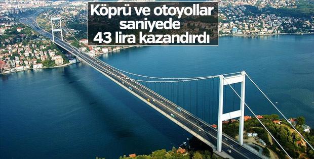 Köprü ve otoyollar saniyede 43,66 lira kazandırdı