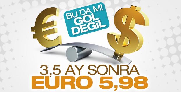 Euro 6 liranın altına indi