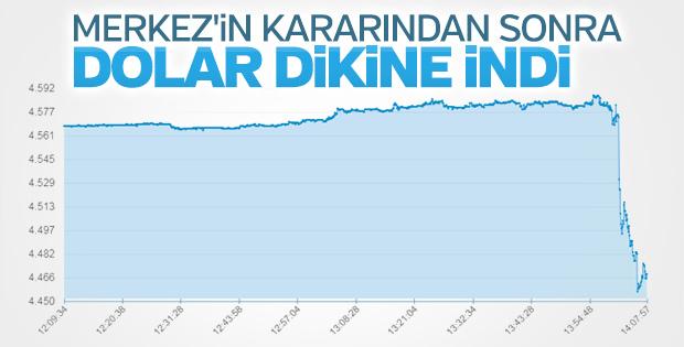Merkez'in faiz artırımı sonrası dolar düşüşe geçti