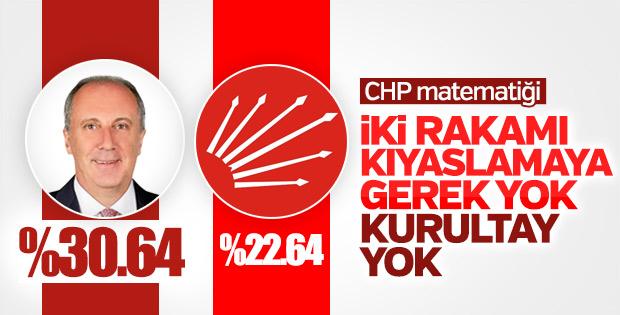 CHP'de MYK toplandı: Gündemimizde kurultay yok