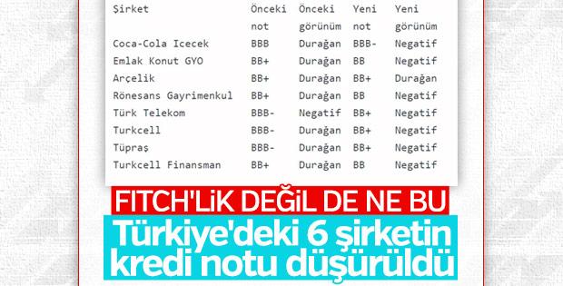 Fitch 11 Türk şirketinin notunu gözden geçirdi