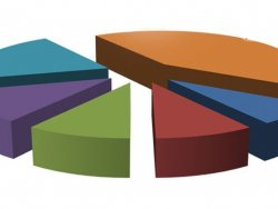 ORC'nin son yerel ve genel seçim anketi