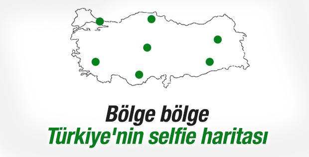 HTC Türkiye'nin selfie analizini yaptı