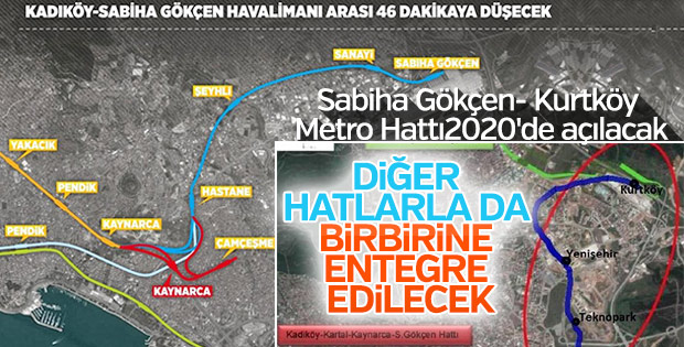 Sabiha Gokcen Kurtkoy Metro Hatti 2020 De Acilacak