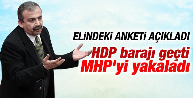 Sırrı Süreyya Önder seçim anketlerini açıkladı İZLE