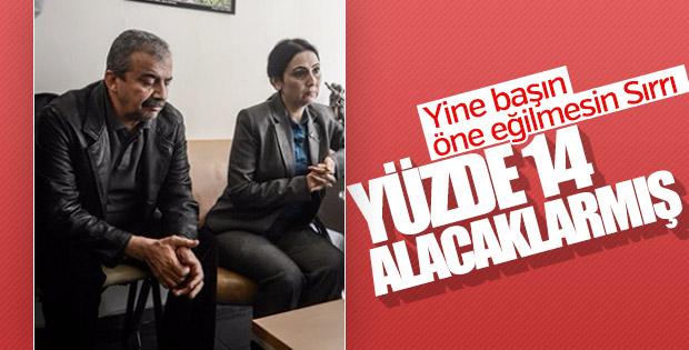 Sırrı Süreyya Önder'in 24 Haziran öngörüsü