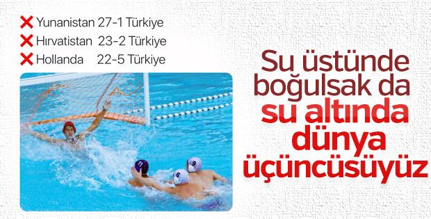 Sualtı Hokeyi'nde Türkiye dünya üçüncüsü