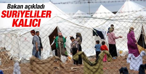 Numan Kurtulmuş Suriyelilerin kalıcı olduğunu söyledi İZLE
