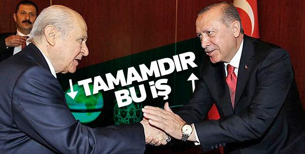 Başkan Erdoğan ve Devlet Bahçeli görüşmesi sona erdi