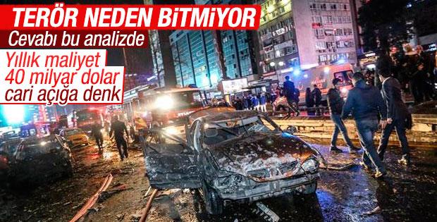 Terörün Türkiye'ye yıllık maliyeti 40 milyar dolar