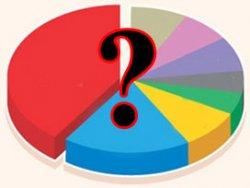 Sonar'ın son seçim anketi
