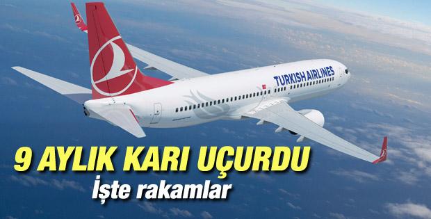 Türk Hava Yolları'nın 9 aylık karı açıklandı