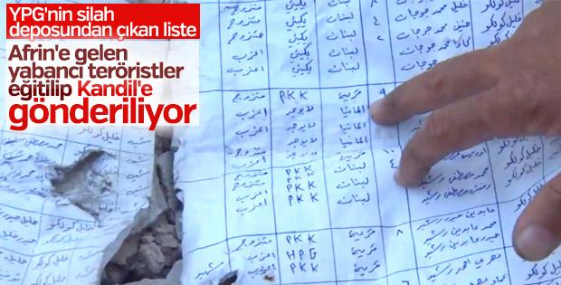 PKK'lı teröristlerin eğitildiği kamp yerle bir edildi
