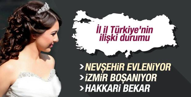 Türkiye'de en çok boşanmanın yaşandığı il belli oldu