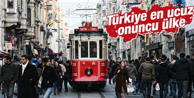 Türkiye Avrupa'nın en ucuz 10'uncu ülkesi