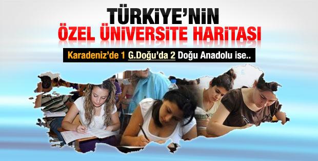 Türkiye'nin özel üniversiteleri listesi