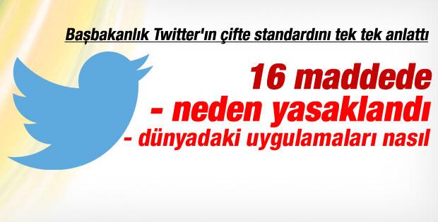 Başbakanlık'tan Twitter yasağı hakkında açıklama